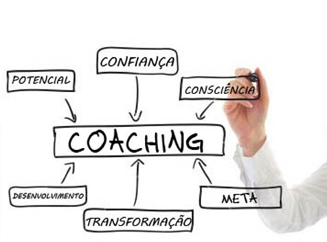 Cristiane RH - Coaching